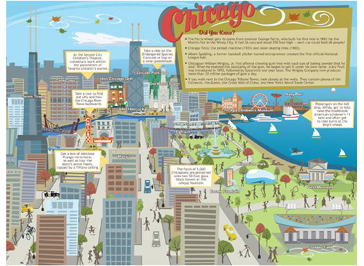Chicago Picture-Map