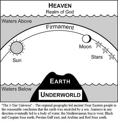 "an analysis of the humans worldview and the suns worship To a large degree, the greek gods share the same vices as humans, proving   christianity presents an understanding of god that is radically different from this  worldview  come from babylonian sun worship with nimrod semiramis and  tammuz-trinity doctrine is not  yahweh's literal meaning is ""i am."